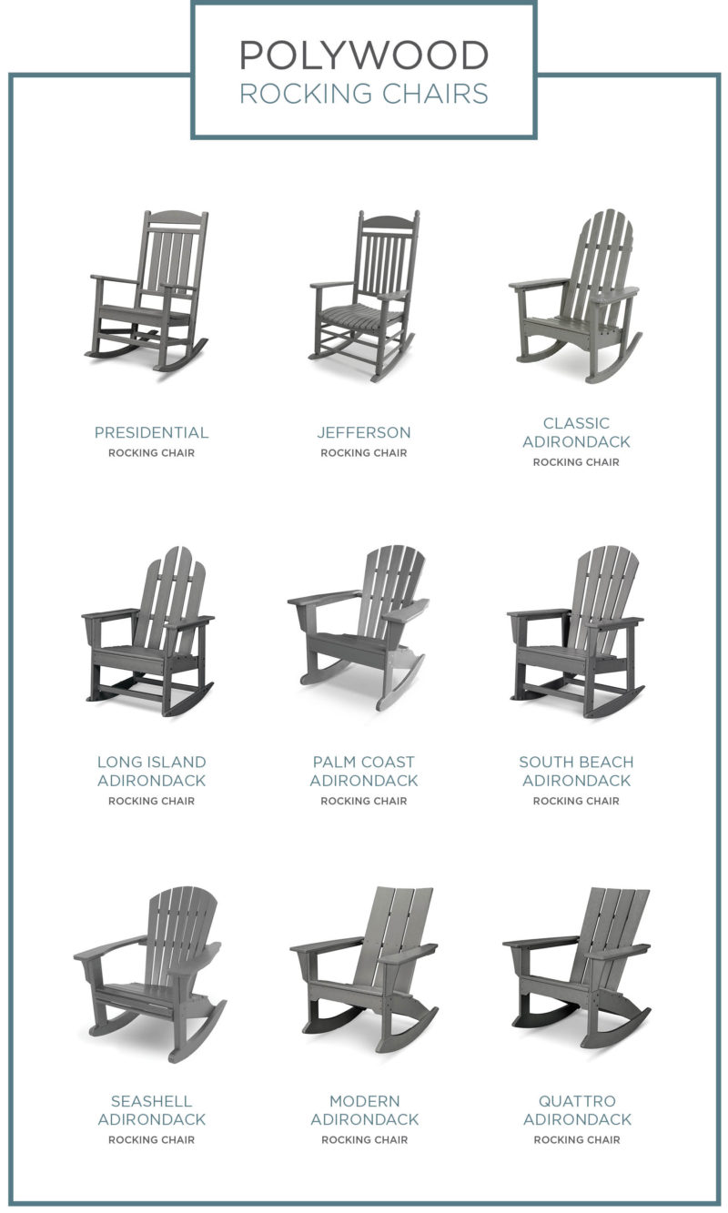 Here At POLYWOOD, Weu0027ve Been Refining And Adding Some Flourish To Our Own  Take On The Rocking Chair, To Create Styles Suitable For Any Outside Space.